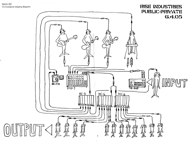 Public Private diagram only sound from diagrams and the vivarium rise industries